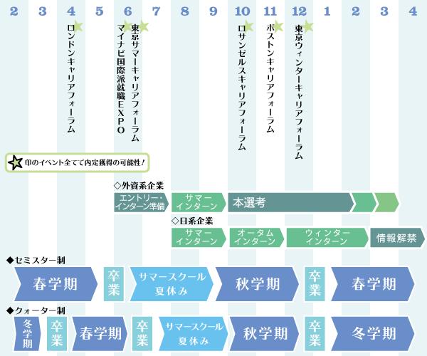 overseas_1