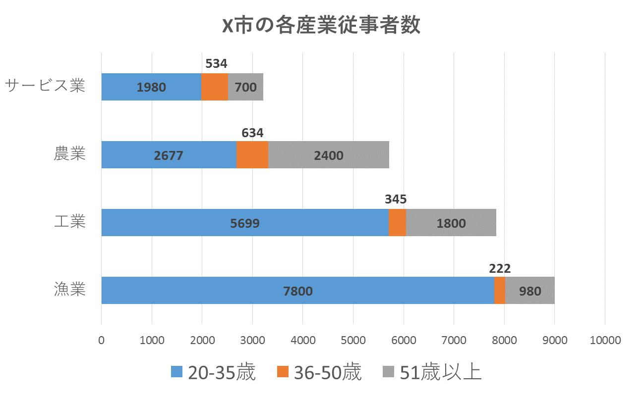 Webテスト(玉手箱・TG-Web)攻略法 95965_1
